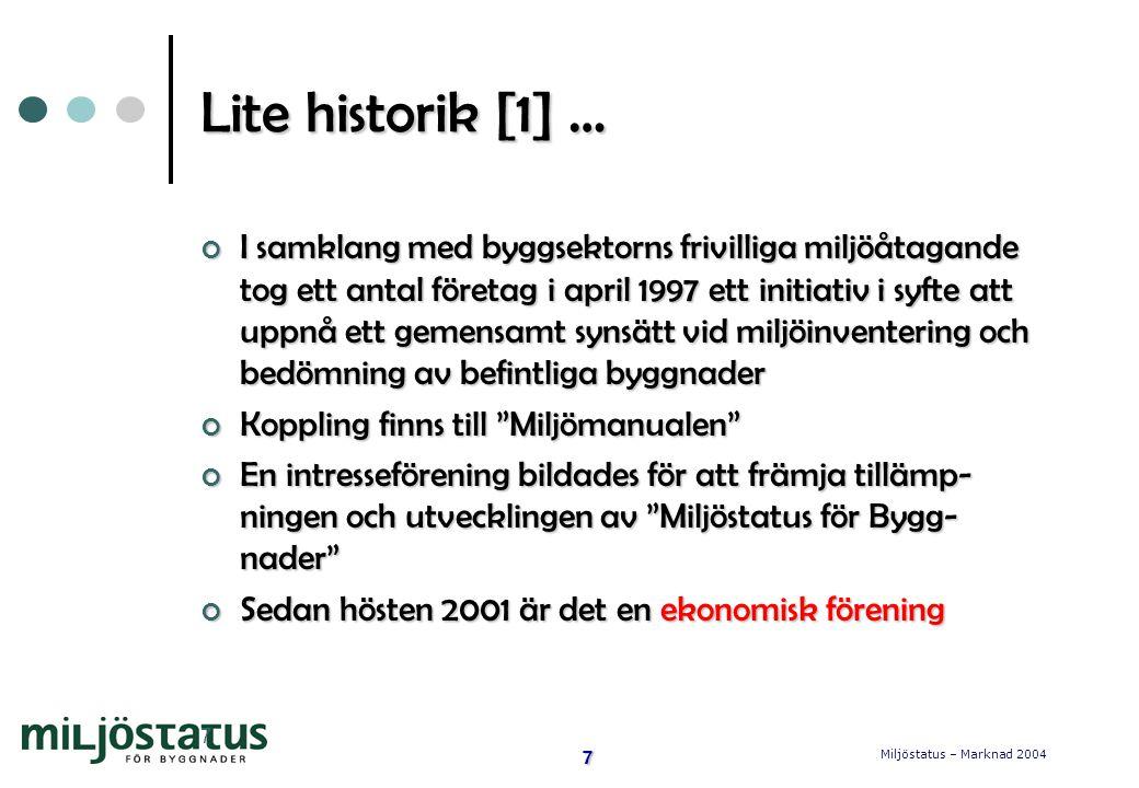 Lite historik [1] …